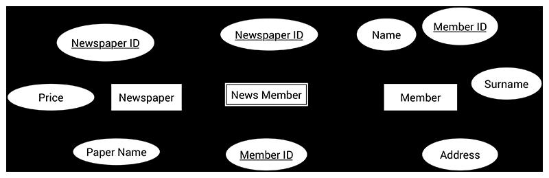 ERNewsMemberSystemEP1