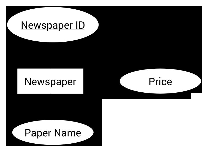 ERNewspaperEP1