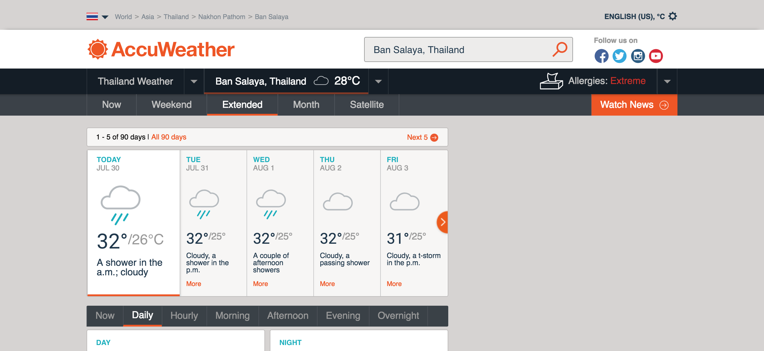 Weather forecast from Accuweather