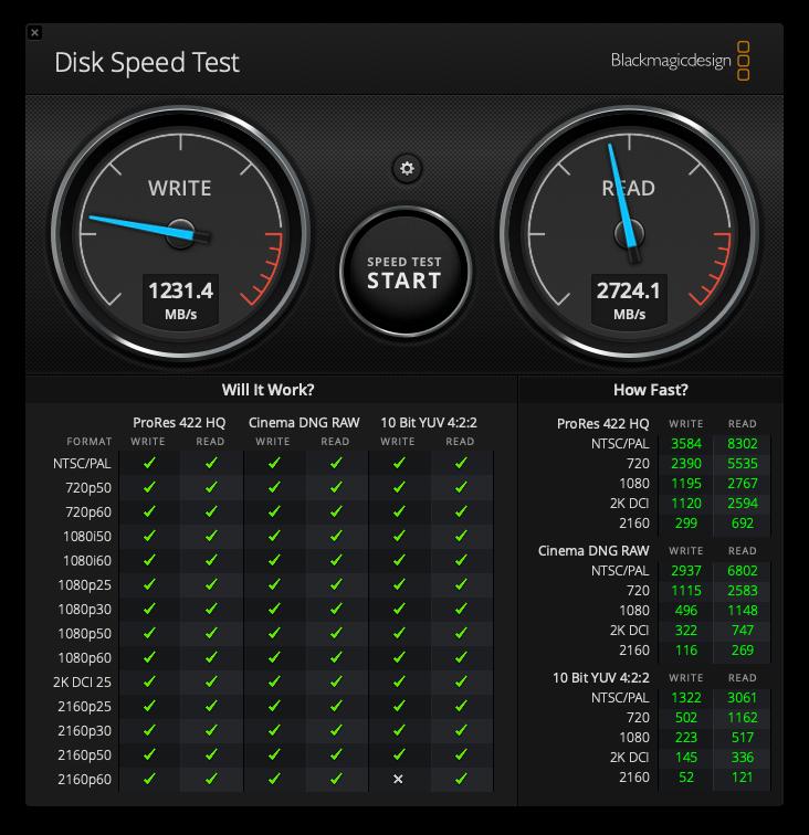 MacBook Pro 13-inch 2018 Disk Speed Test