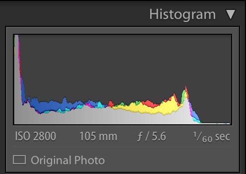 photo_ep2_pt1_histogram_2