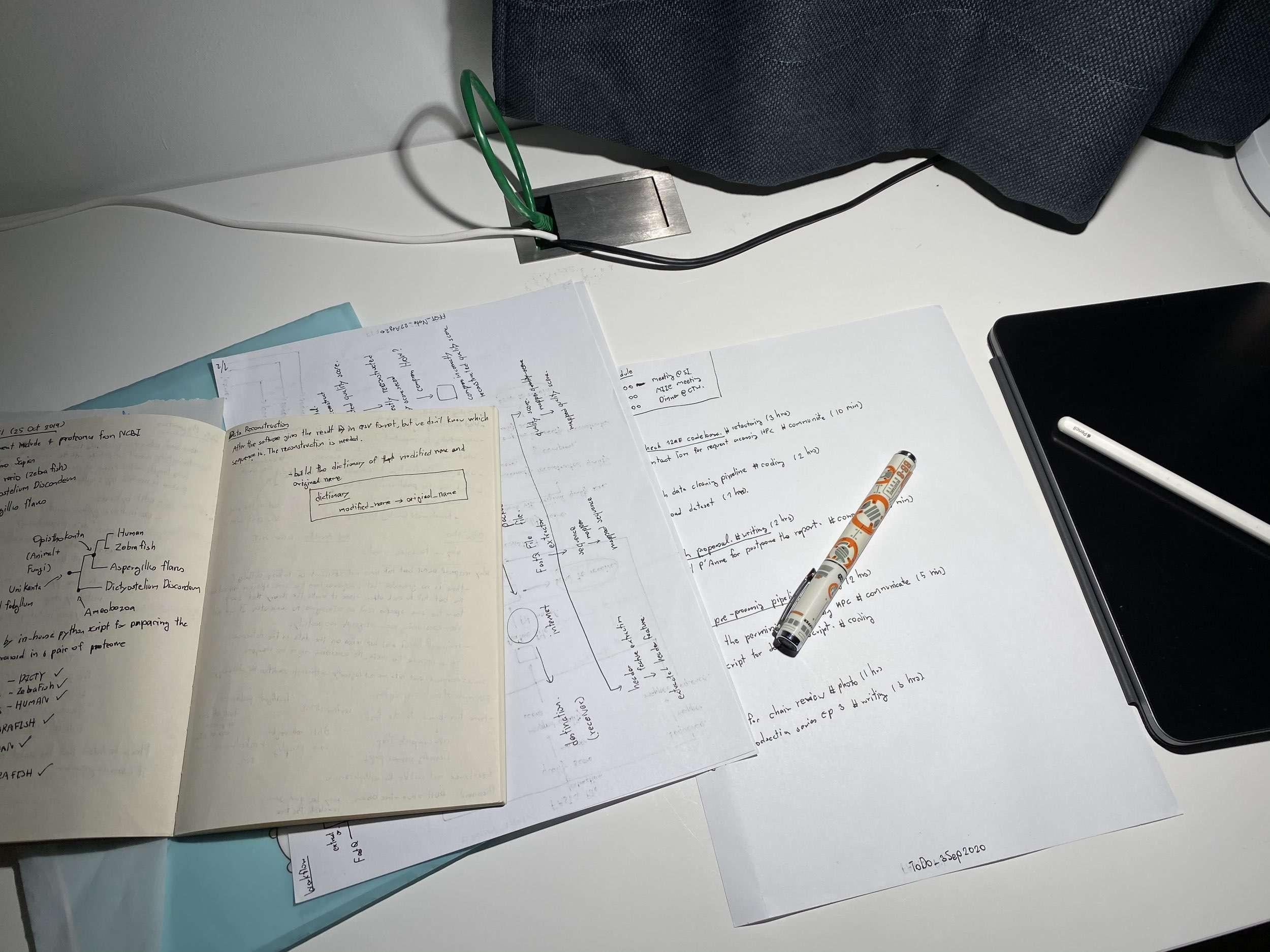 Productive Series: To-Do List ทำดี มีเวลาว่างเพิ่มขึ้นเยอะ