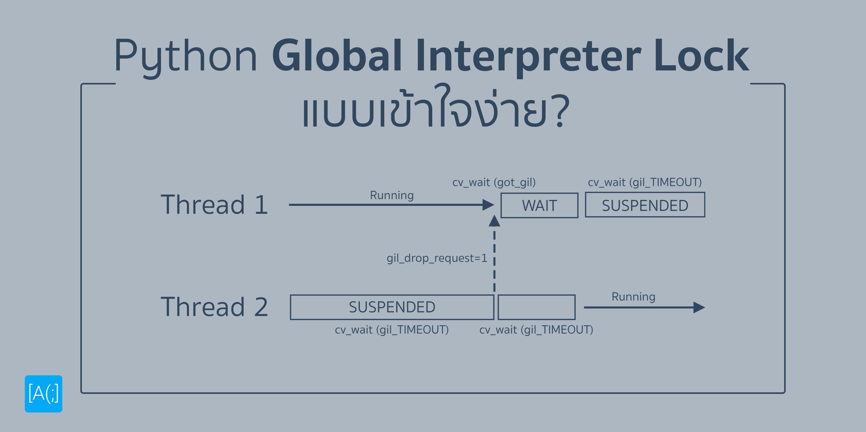 Python Global Interpreter Lock แบบเข้าใจง่าย?