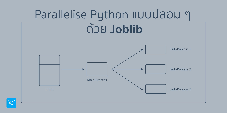 Parallelise Python แบบปลอม ๆ ด้วย Joblib