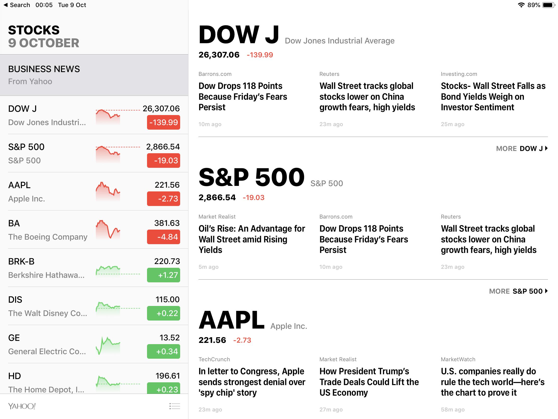 iOS 12 Stock App