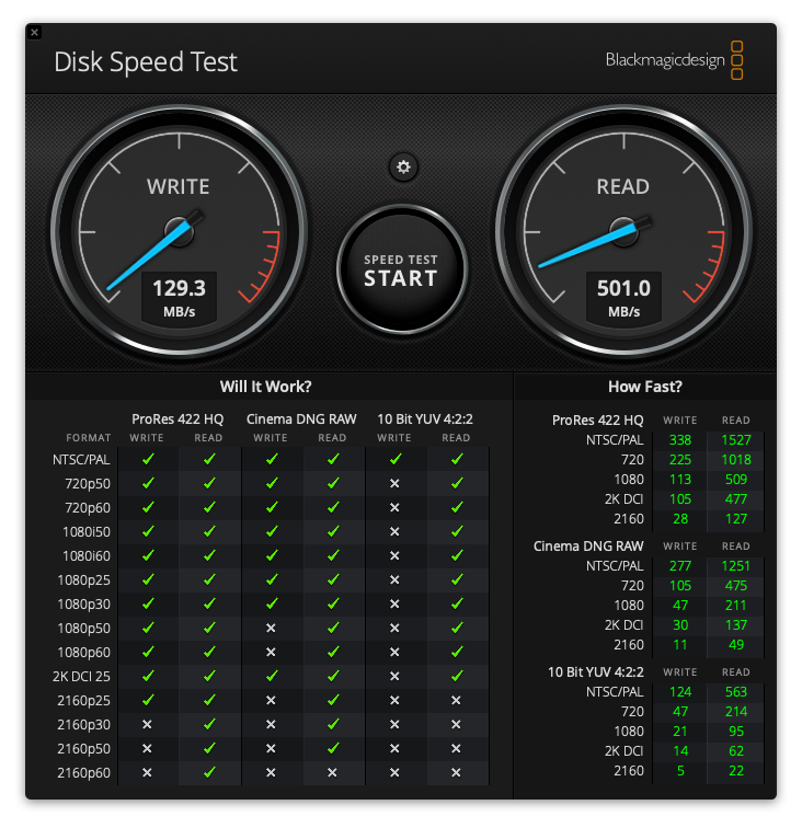 Blackmagic Disk Speed Test of My Passport SSD