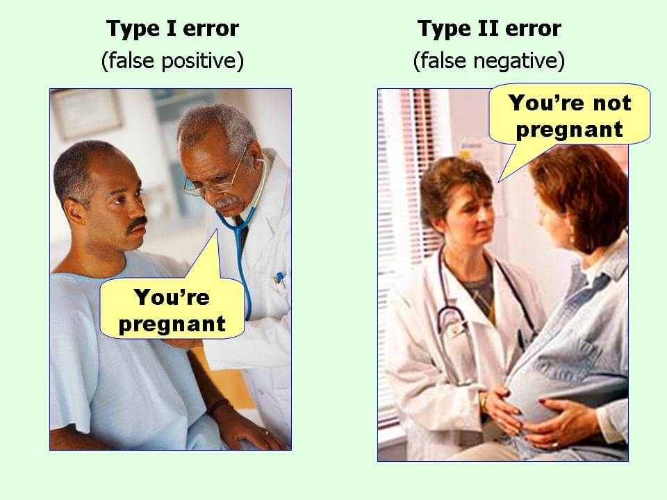Type of Errors