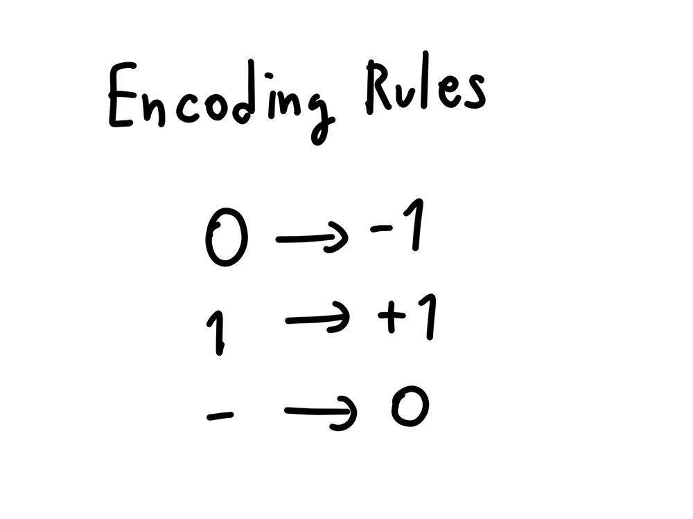CDMA Encoding Rule