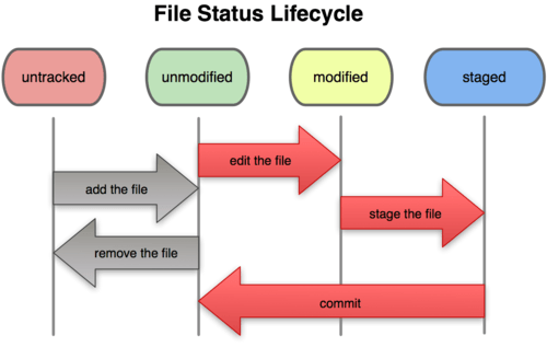 what-is-git_2