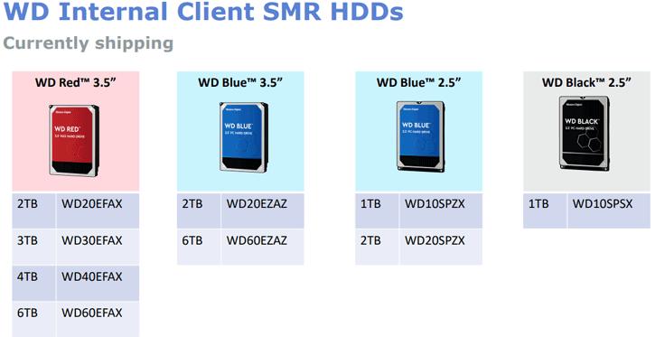 WD SMR Drives