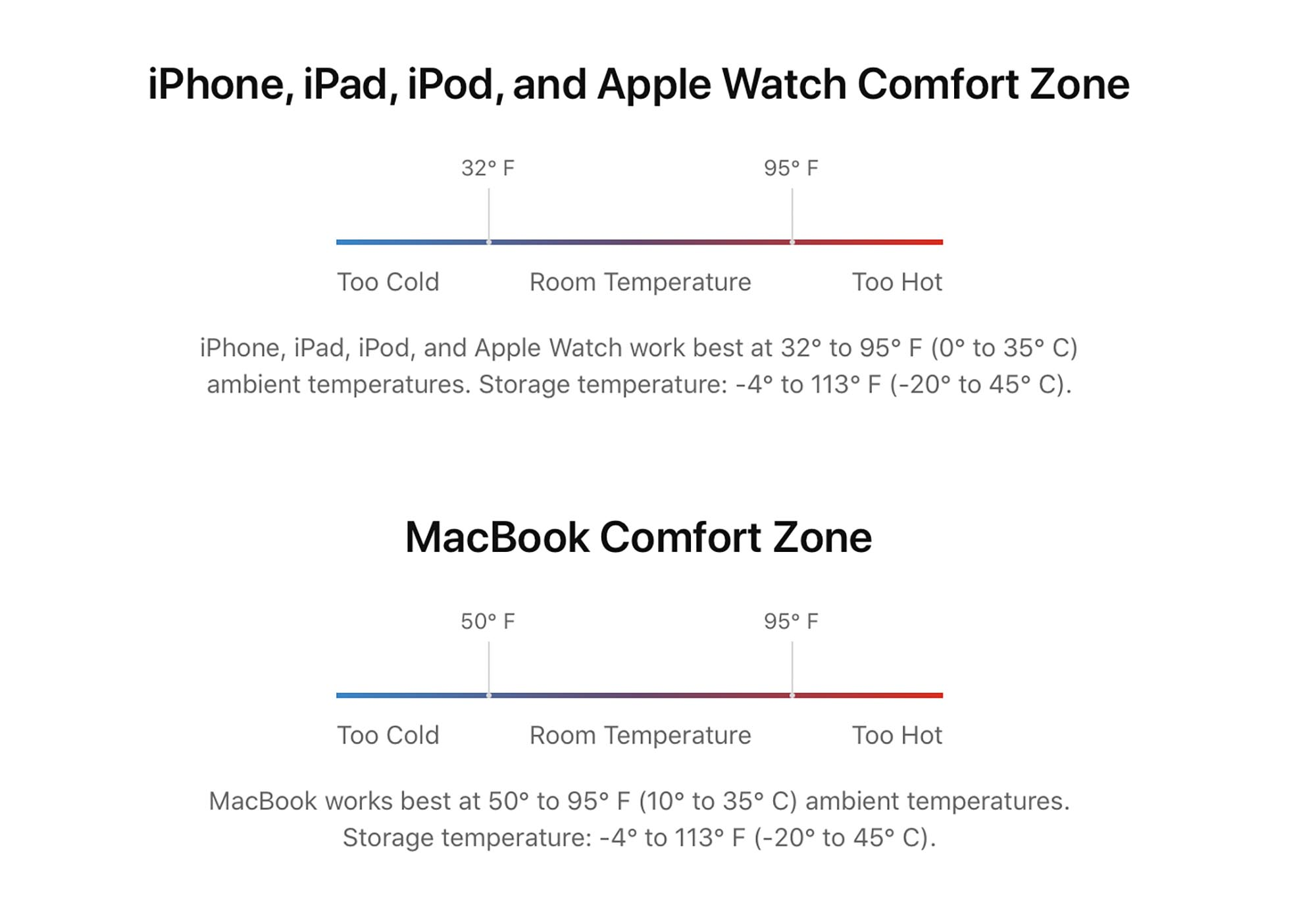 Apple Battery Recommend Temperature
